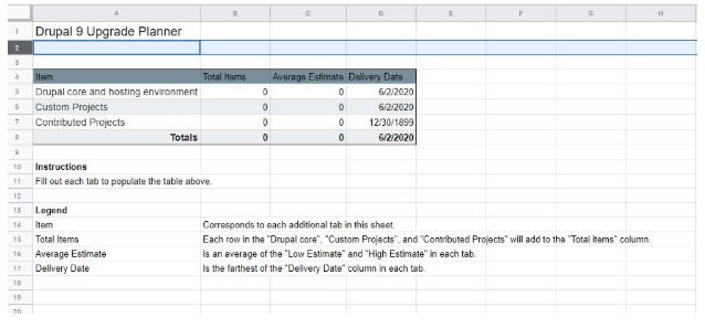 spreadsheet screenshot for a Drupal 9 migration