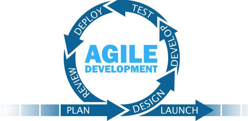 Agile Development Graphic