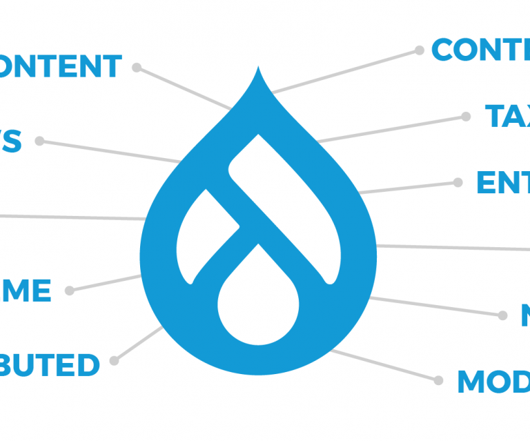 Drupal terminology and jargon