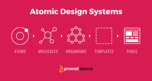 Depiction of Atomic Design Elements