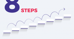 Steps with content that reads 8 steps to great UX